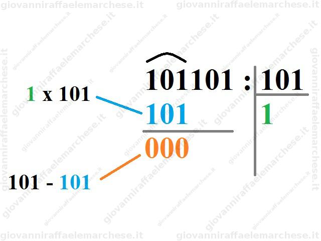 Divisione in binario