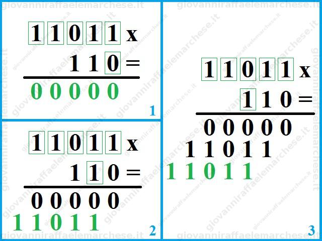 Moltiplicazione in binario