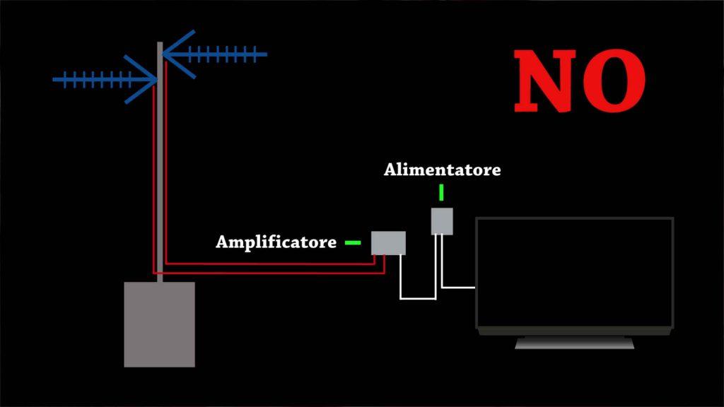 Come amplificare il segnale del digitale terrestre