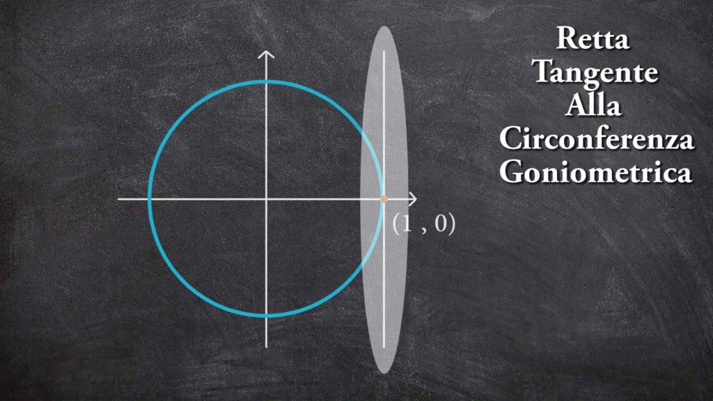 Principali Funzioni Goniometriche